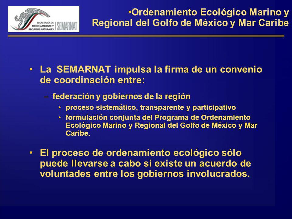 La SEMARNAT impulsa la firma de un convenio de coordinación entre: