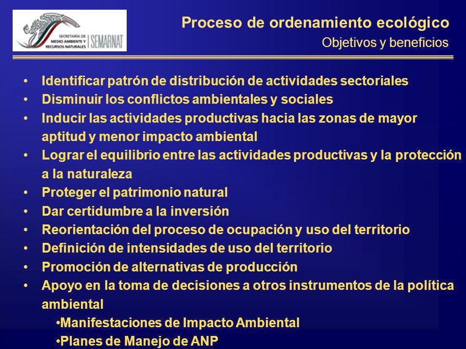 Proceso de ordenamiento ecológico