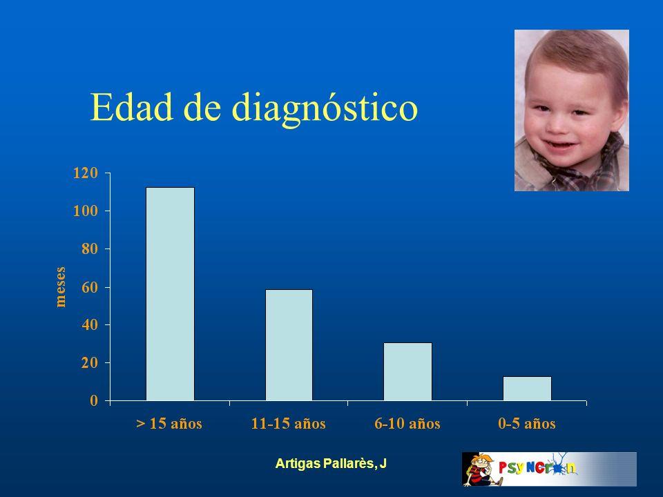 Edad de diagnóstico Artigas Pallarès, J