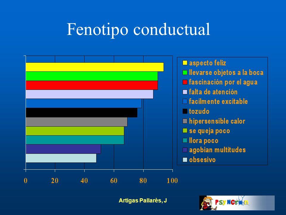 Fenotipo conductual Artigas Pallarès, J