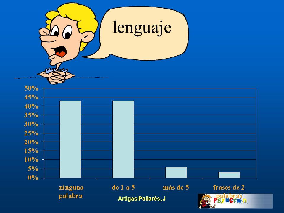 lenguaje Artigas Pallarès, J