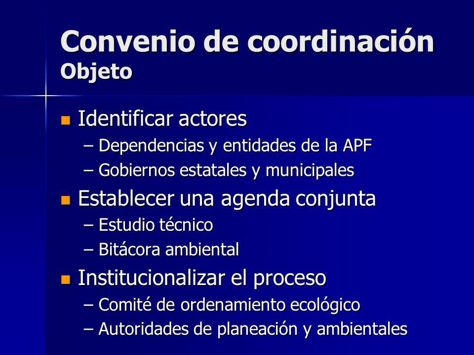 Convenio de coordinación Objeto