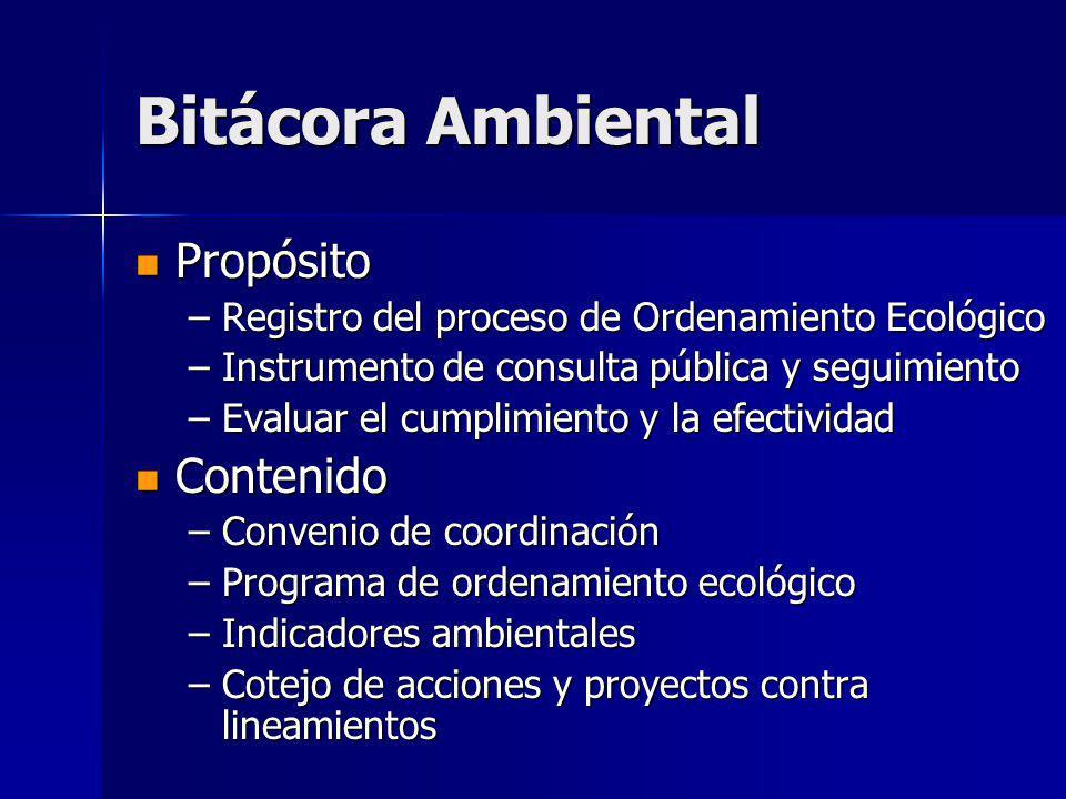 Bitácora Ambiental Propósito Contenido