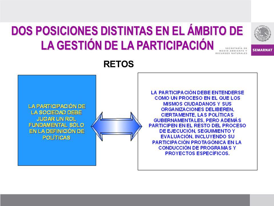 DOS POSICIONES DISTINTAS EN EL ÁMBITO DE LA GESTIÓN DE LA PARTICIPACIÓN
