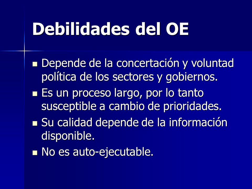 Debilidades del OE Depende de la concertación y voluntad política de los sectores y gobiernos.