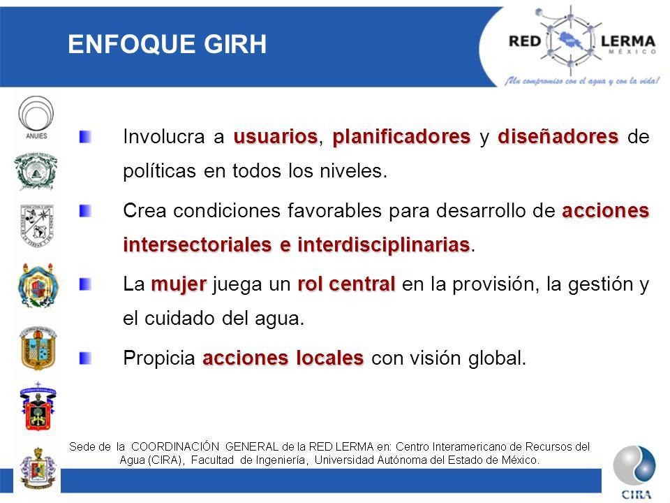 ENFOQUE GIRH Involucra a usuarios, planificadores y diseñadores de políticas en todos los niveles.