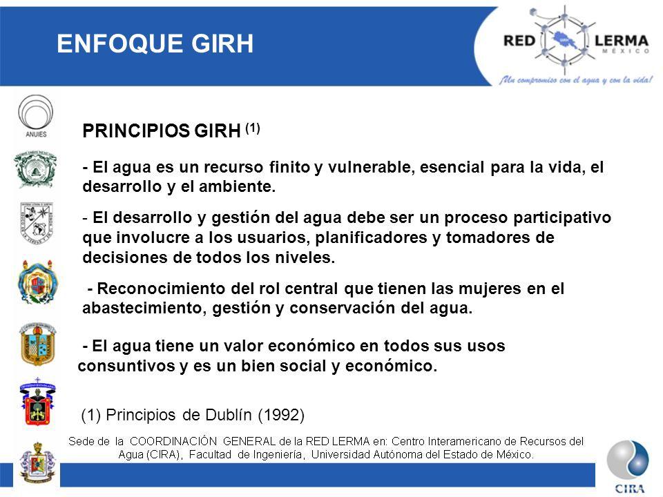 ENFOQUE GIRH PRINCIPIOS GIRH (1)