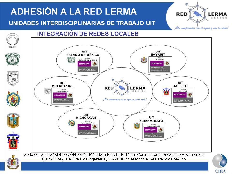 ADHESIÓN A LA RED LERMA UNIDADES INTERDISCIPLINARIAS DE TRABAJO UIT