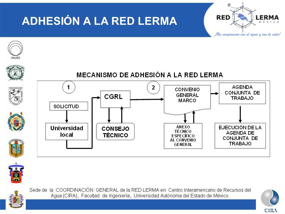 ADHESIÓN A LA RED LERMA