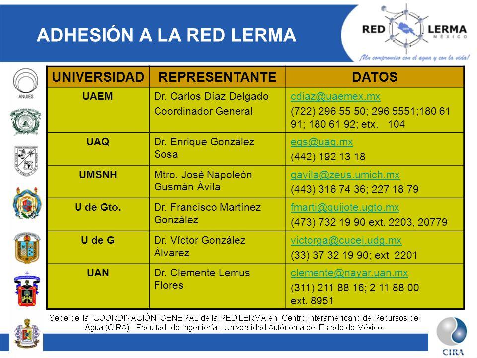 ADHESIÓN A LA RED LERMA UNIVERSIDAD REPRESENTANTE DATOS UAEM