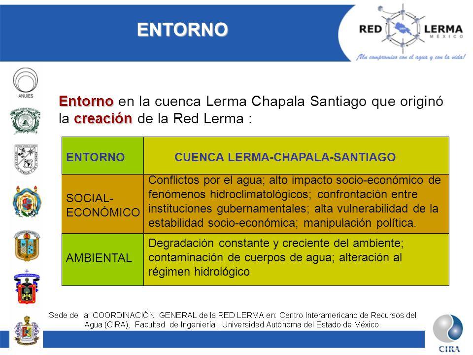 ENTORNO Entorno en la cuenca Lerma Chapala Santiago que originó la creación de la Red Lerma : ENTORNO.