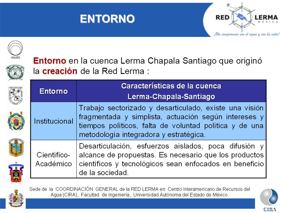 ENTORNO Entorno en la cuenca Lerma Chapala Santiago que originó la creación de la Red Lerma :