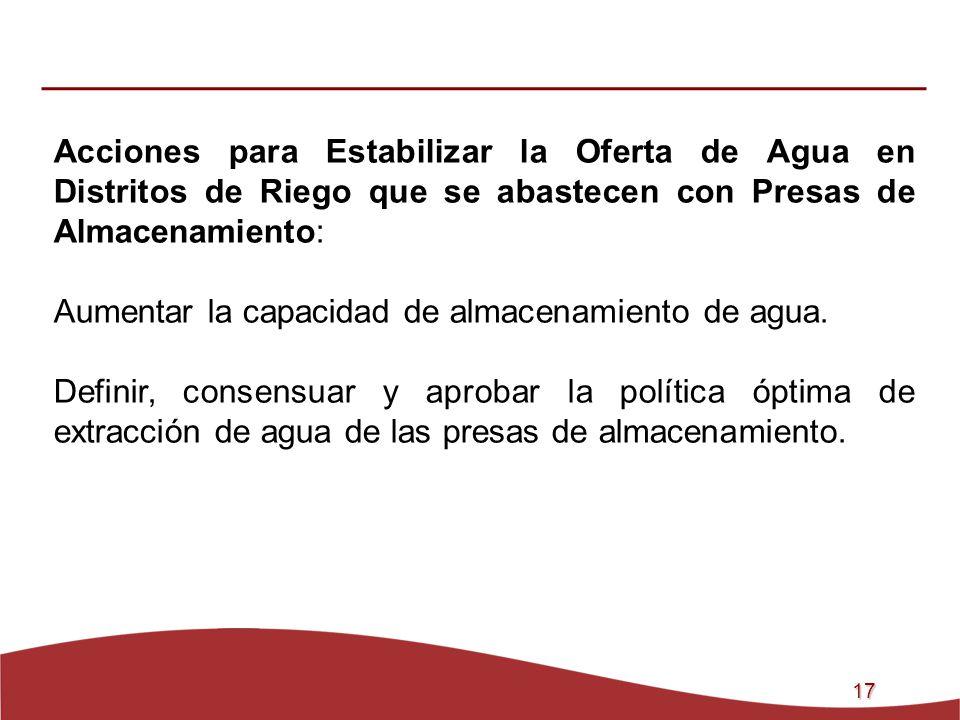 Acciones para Estabilizar la Oferta de Agua en Distritos de Riego que se abastecen con Presas de Almacenamiento:
