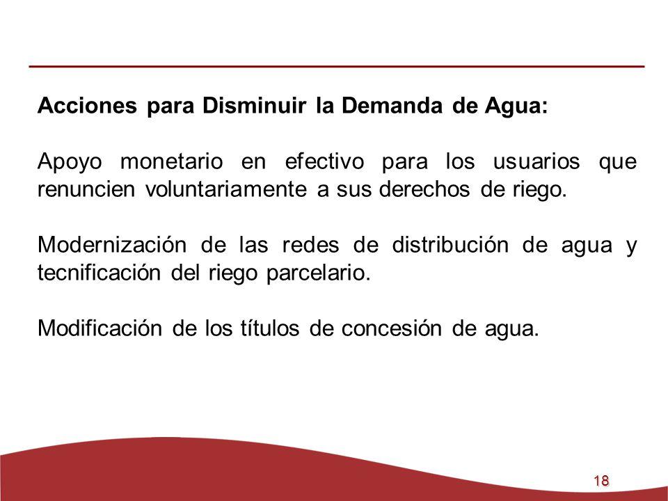 Acciones para Disminuir la Demanda de Agua: