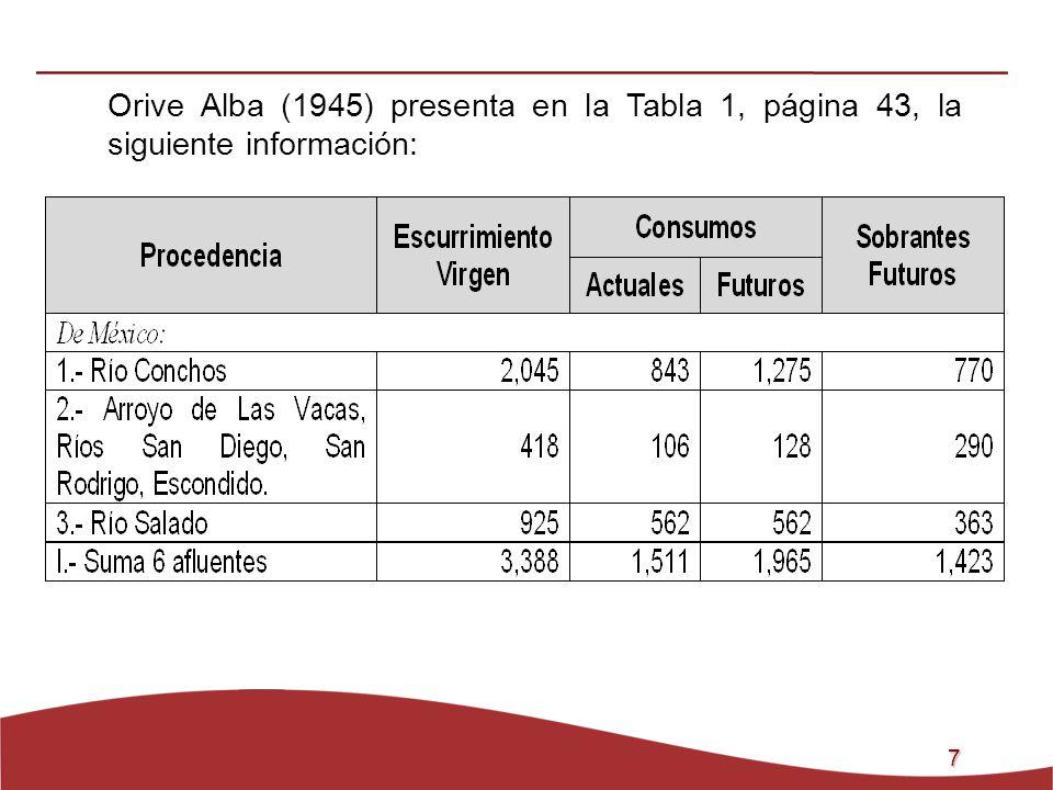 Orive Alba (1945) presenta en la Tabla 1, página 43, la siguiente información: