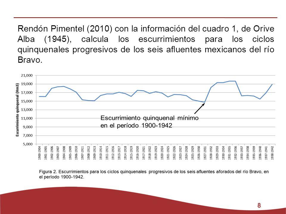 Rendón Pimentel (2010) con la información del cuadro 1, de Orive Alba (1945), calcula los escurrimientos para los ciclos quinquenales progresivos de los seis afluentes mexicanos del río Bravo.