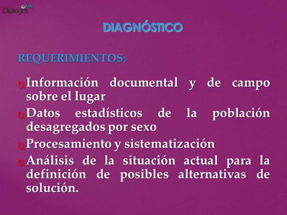 Información documental y de campo sobre el lugar