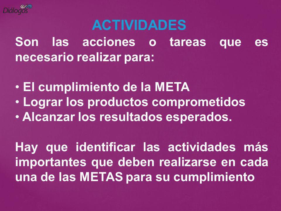 ACTIVIDADES Son las acciones o tareas que es necesario realizar para: