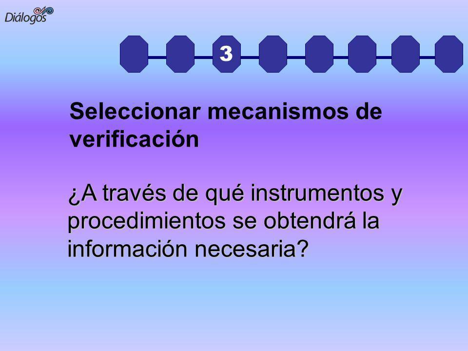 Seleccionar mecanismos de verificación