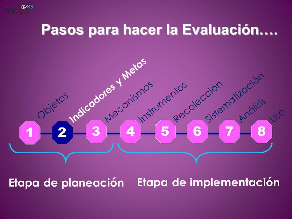 Pasos para hacer la Evaluación….