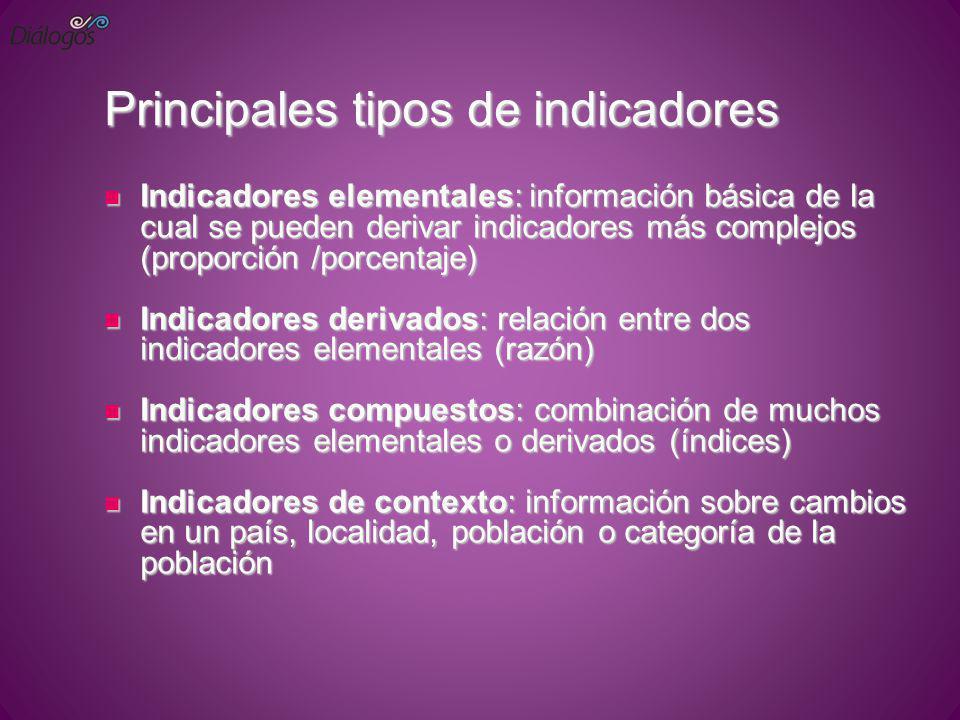 Principales tipos de indicadores