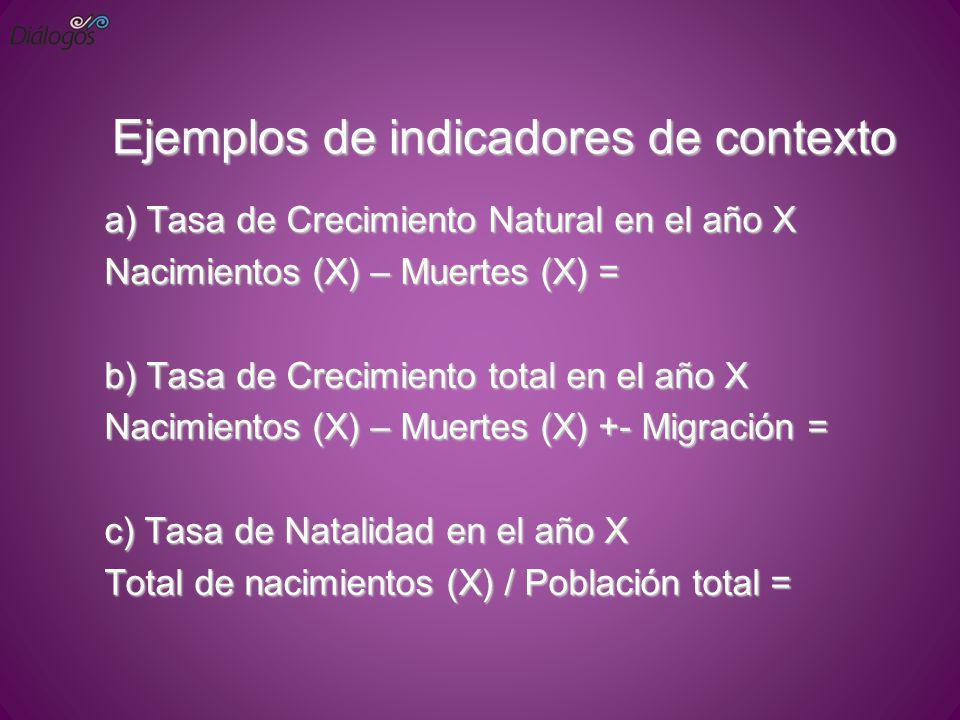 Ejemplos de indicadores de contexto