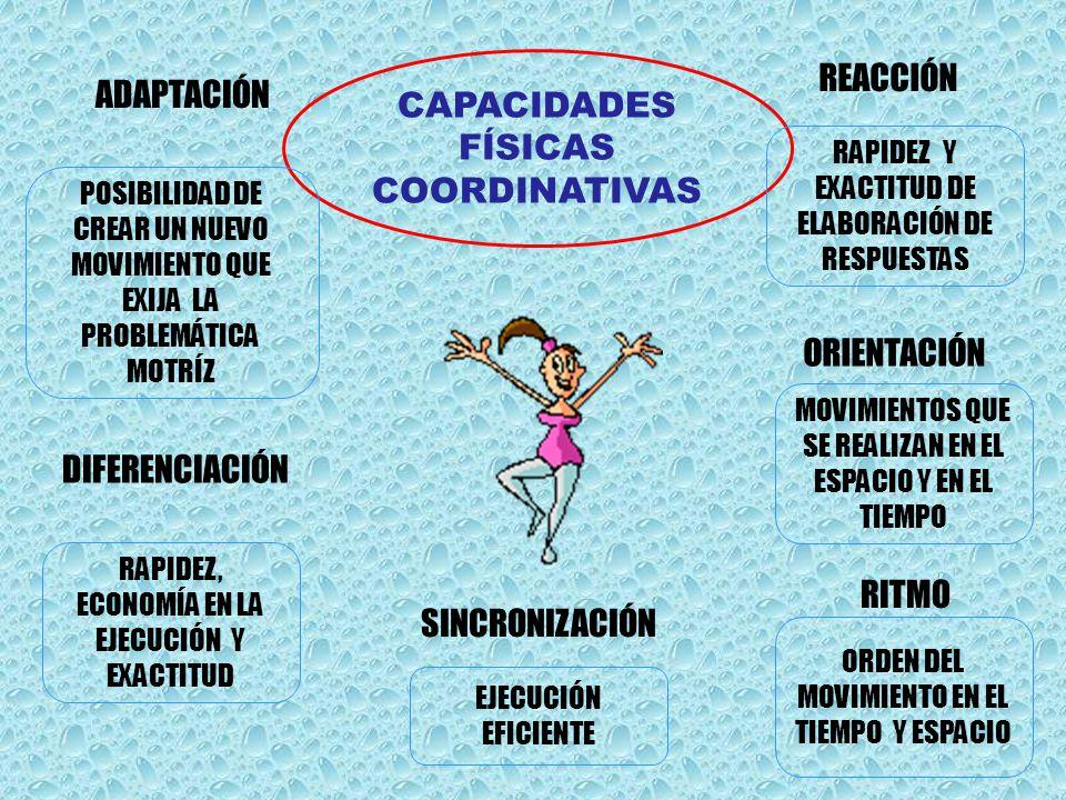 CAPACIDADES FÍSICAS COORDINATIVAS REACCIÓN ADAPTACIÓN