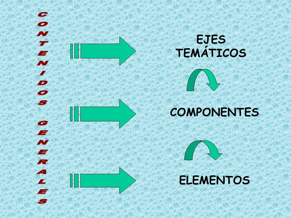 EJES TEMÁTICOS CONTENIDOS GENERALES COMPONENTES ELEMENTOS