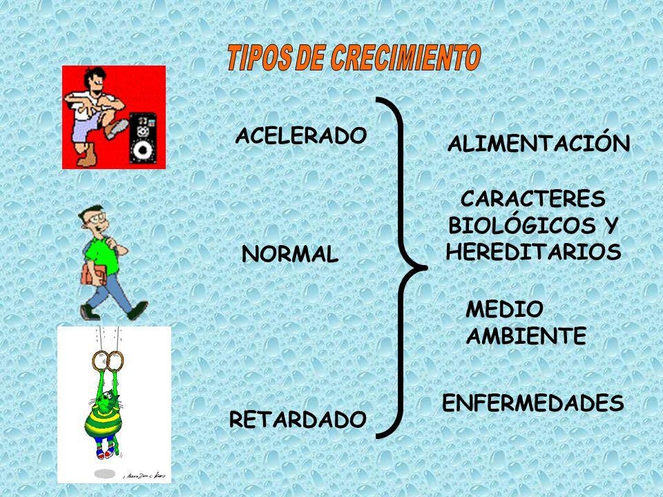CARACTERES BIOLÓGICOS Y HEREDITARIOS