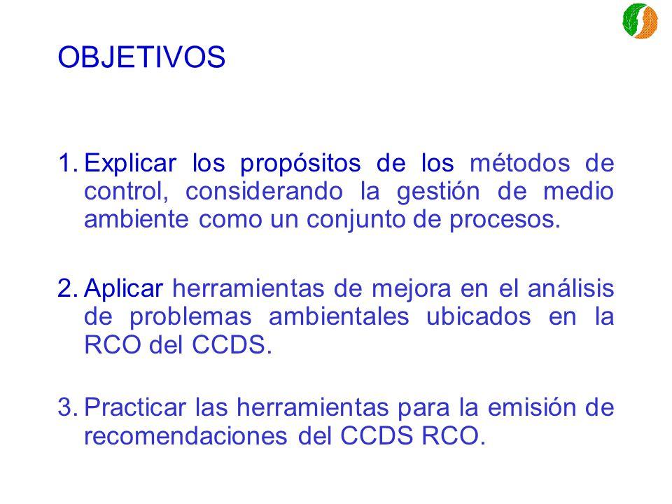 OBJETIVOS Explicar los propósitos de los métodos de control, considerando la gestión de medio ambiente como un conjunto de procesos.