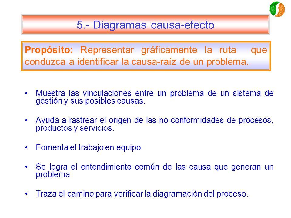 5.- Diagramas causa-efecto