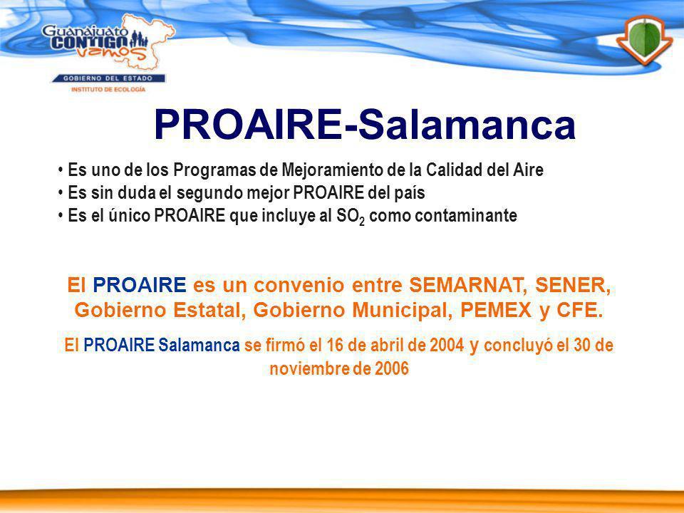 PROAIRE-Salamanca Es uno de los Programas de Mejoramiento de la Calidad del Aire. Es sin duda el segundo mejor PROAIRE del país.