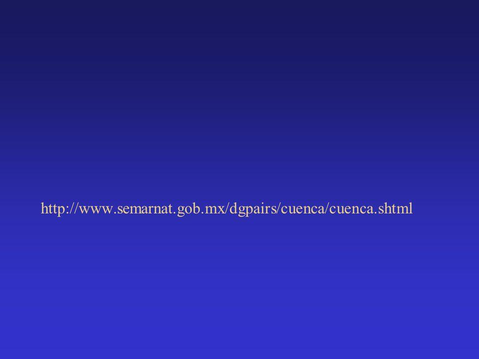 http://www.semarnat.gob.mx/dgpairs/cuenca/cuenca.shtml