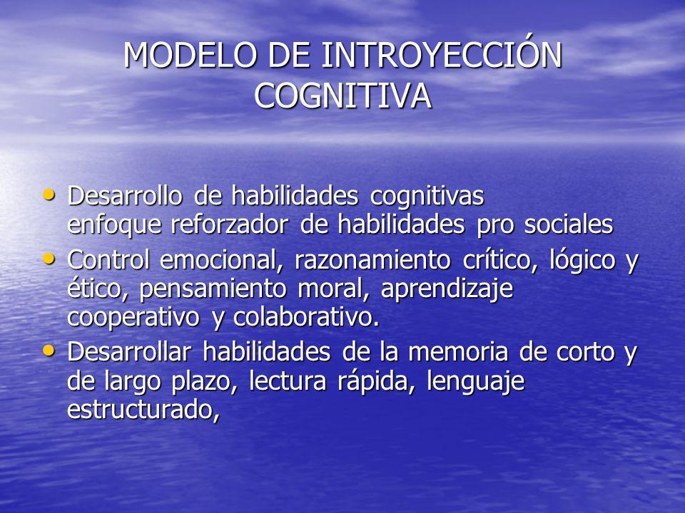 MODELO DE INTROYECCIÓN COGNITIVA