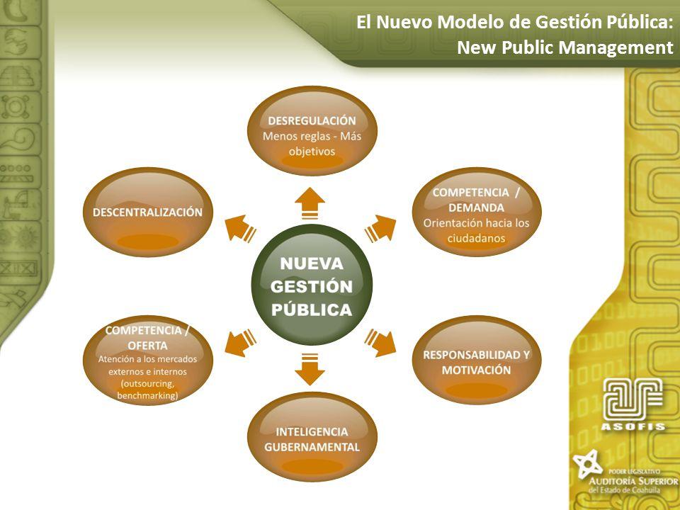 El Nuevo Modelo de Gestión Pública: