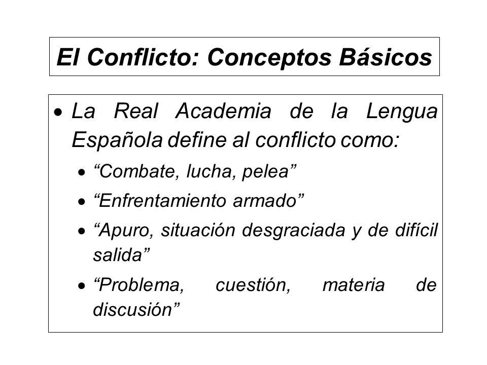 El Conflicto: Conceptos Básicos