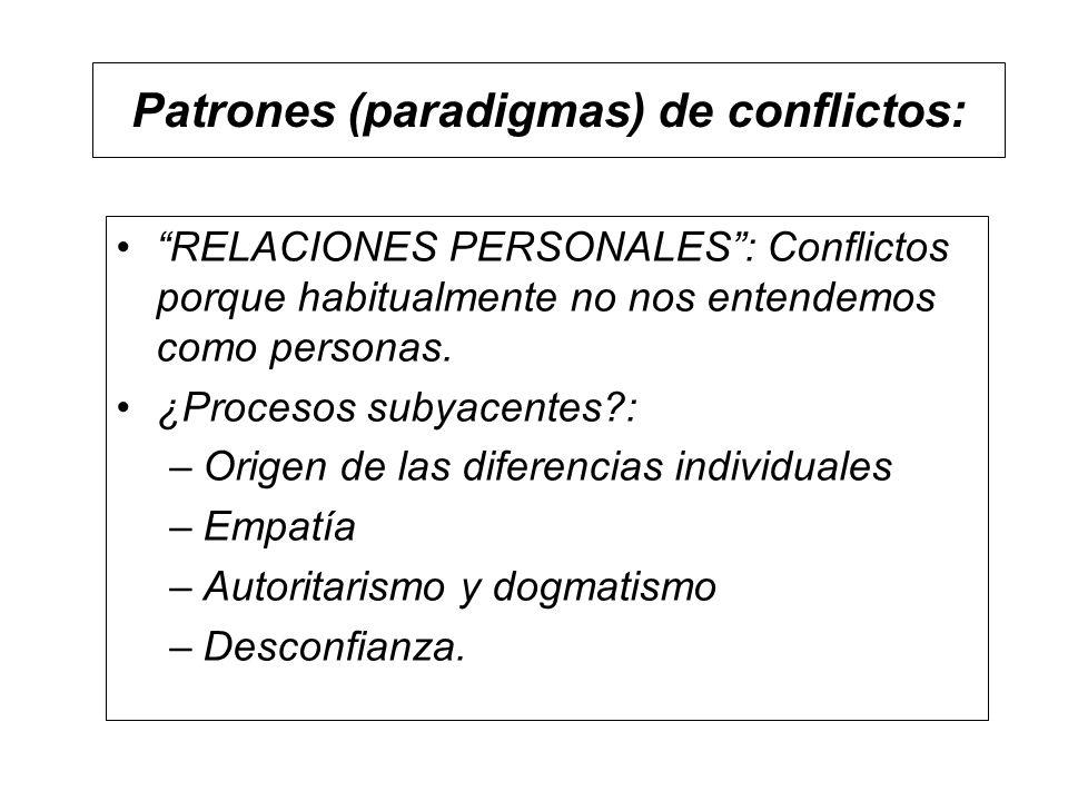 Patrones (paradigmas) de conflictos: