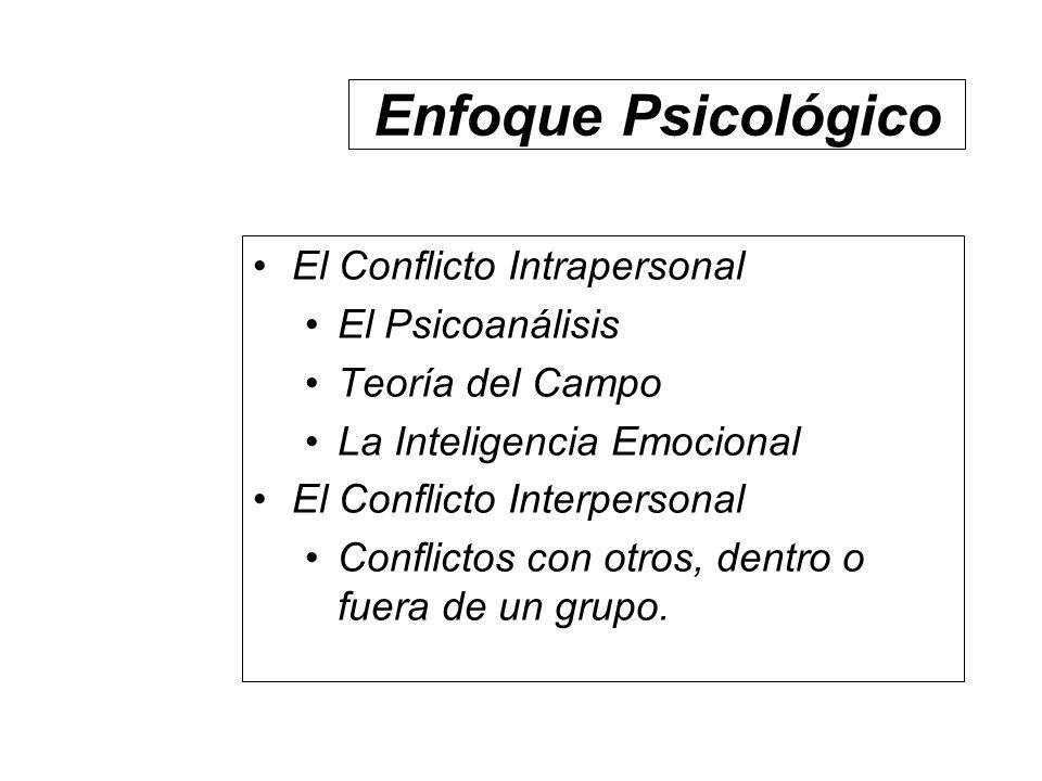 Enfoque Psicológico El Conflicto Intrapersonal El Psicoanálisis