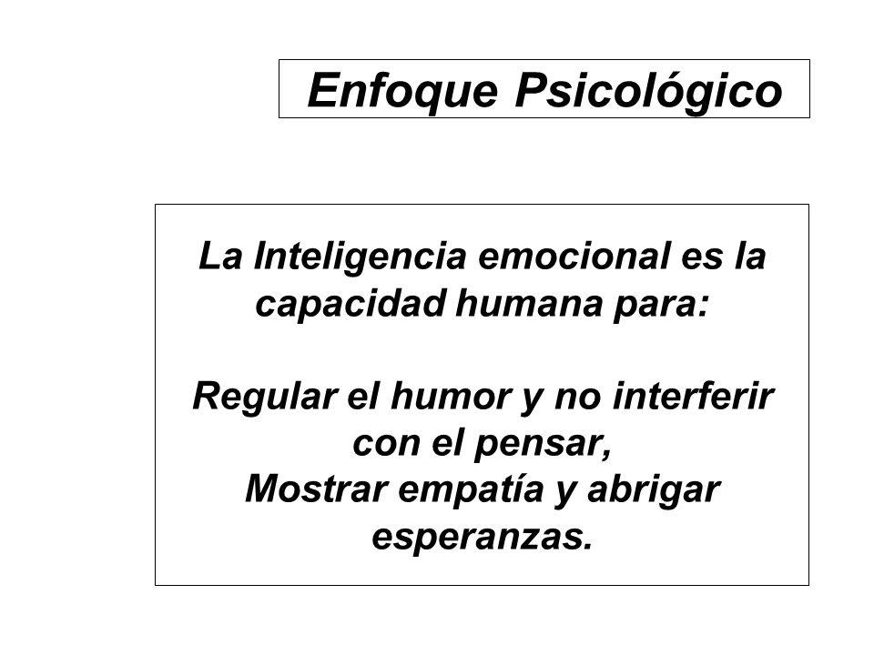 Enfoque Psicológico La Inteligencia emocional es la capacidad humana para: Regular el humor y no interferir con el pensar,