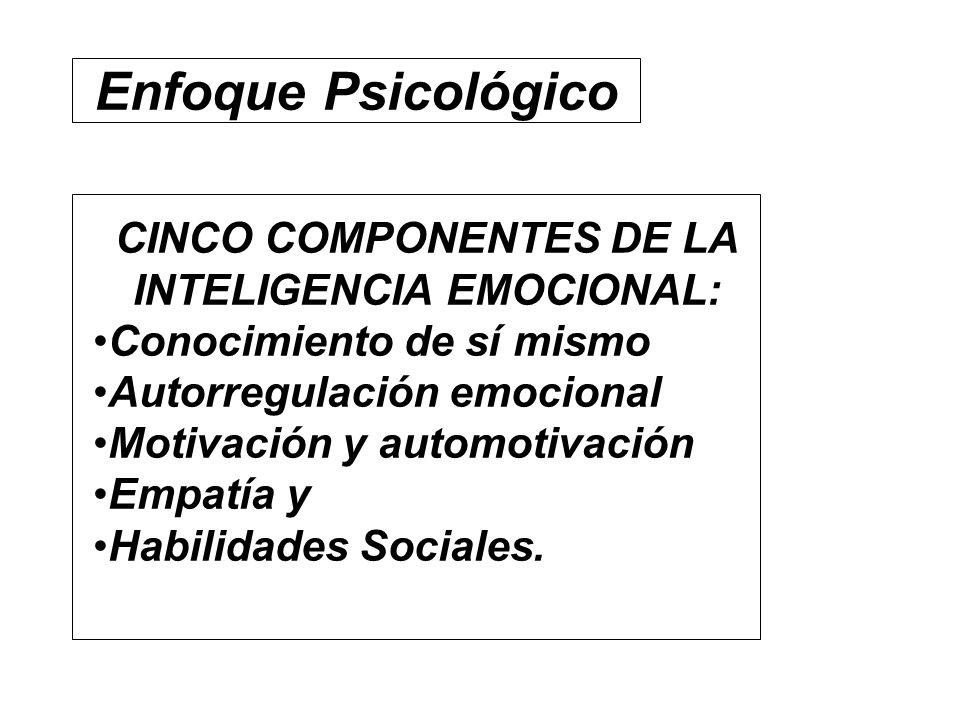 CINCO COMPONENTES DE LA INTELIGENCIA EMOCIONAL: