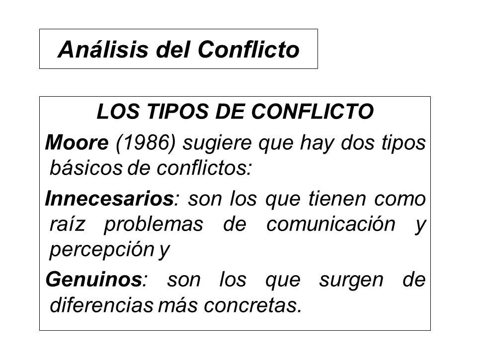 Análisis del Conflicto