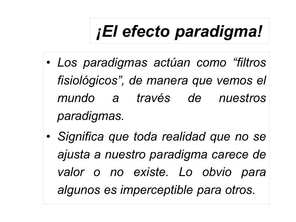 ¡El efecto paradigma! Los paradigmas actúan como filtros fisiológicos , de manera que vemos el mundo a través de nuestros paradigmas.