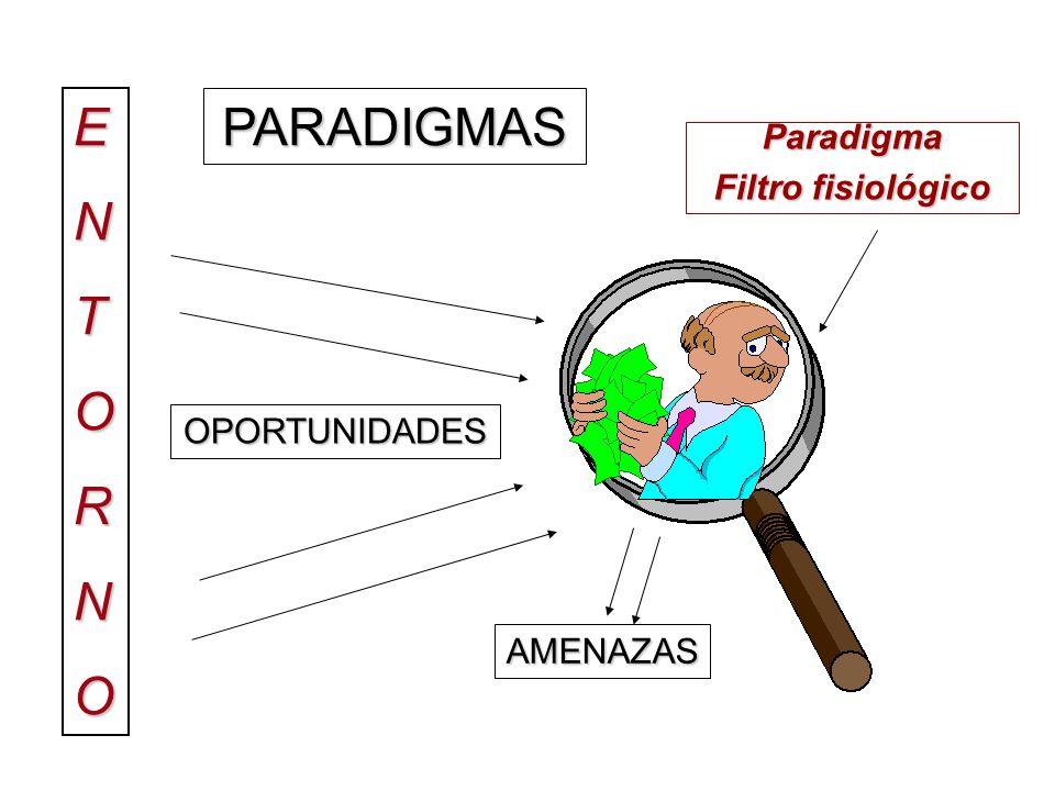 E N T O R PARADIGMAS Paradigma Filtro fisiológico OPORTUNIDADES