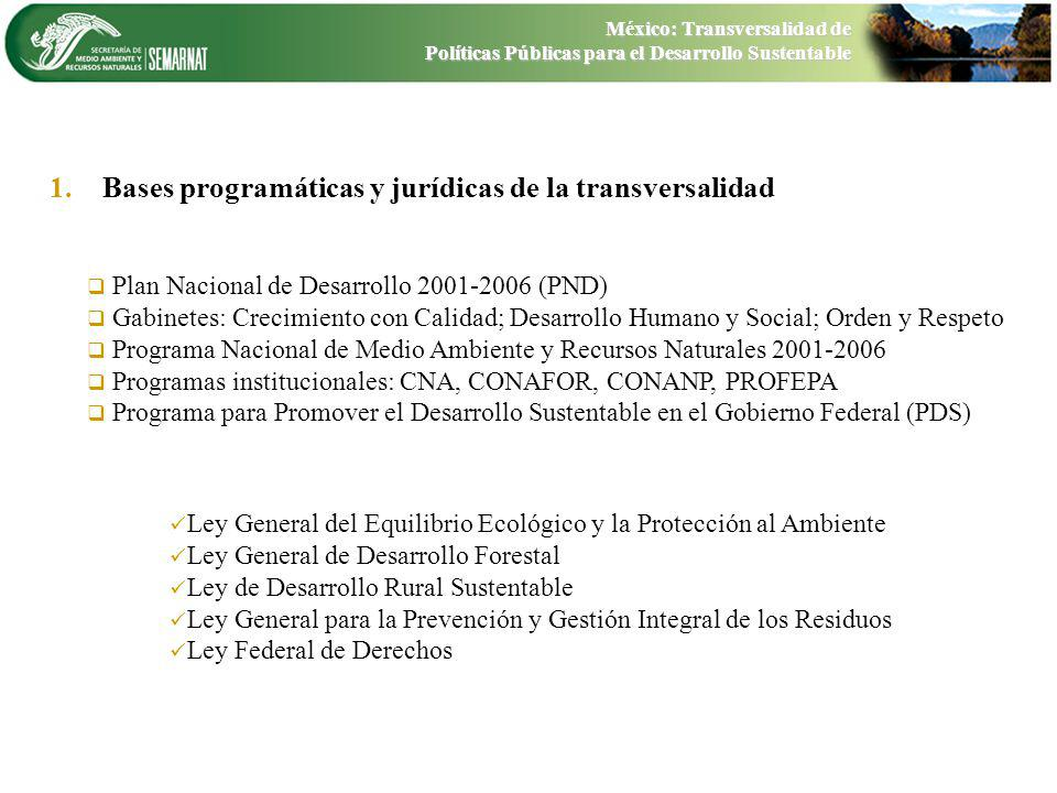 Bases programáticas y jurídicas de la transversalidad