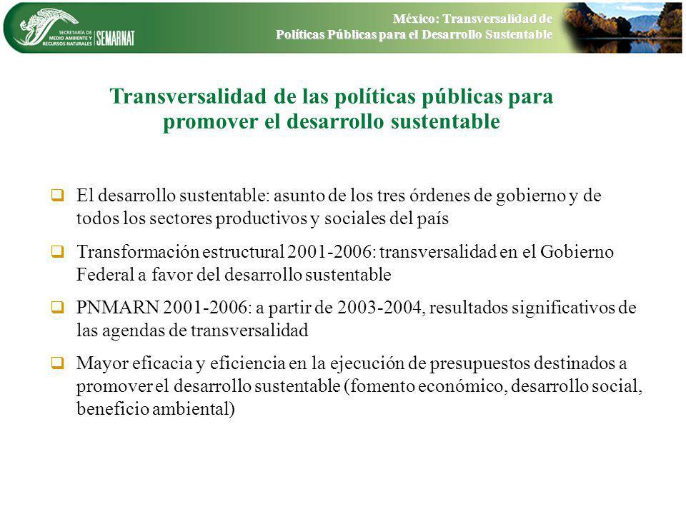 Transversalidad de las políticas públicas para