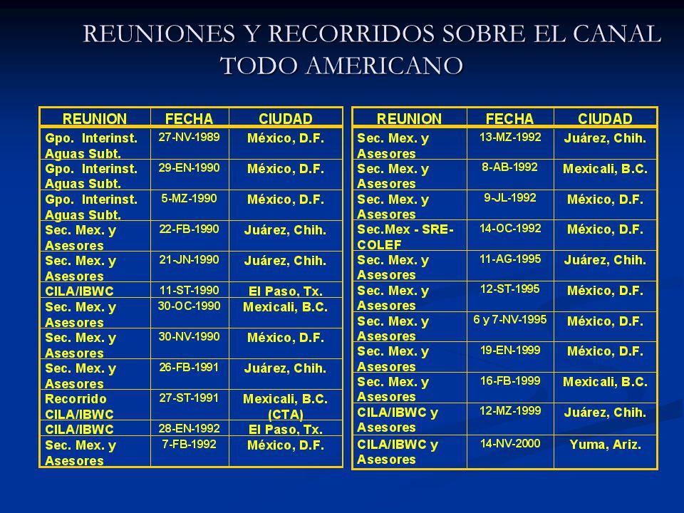 REUNIONES Y RECORRIDOS SOBRE EL CANAL TODO AMERICANO
