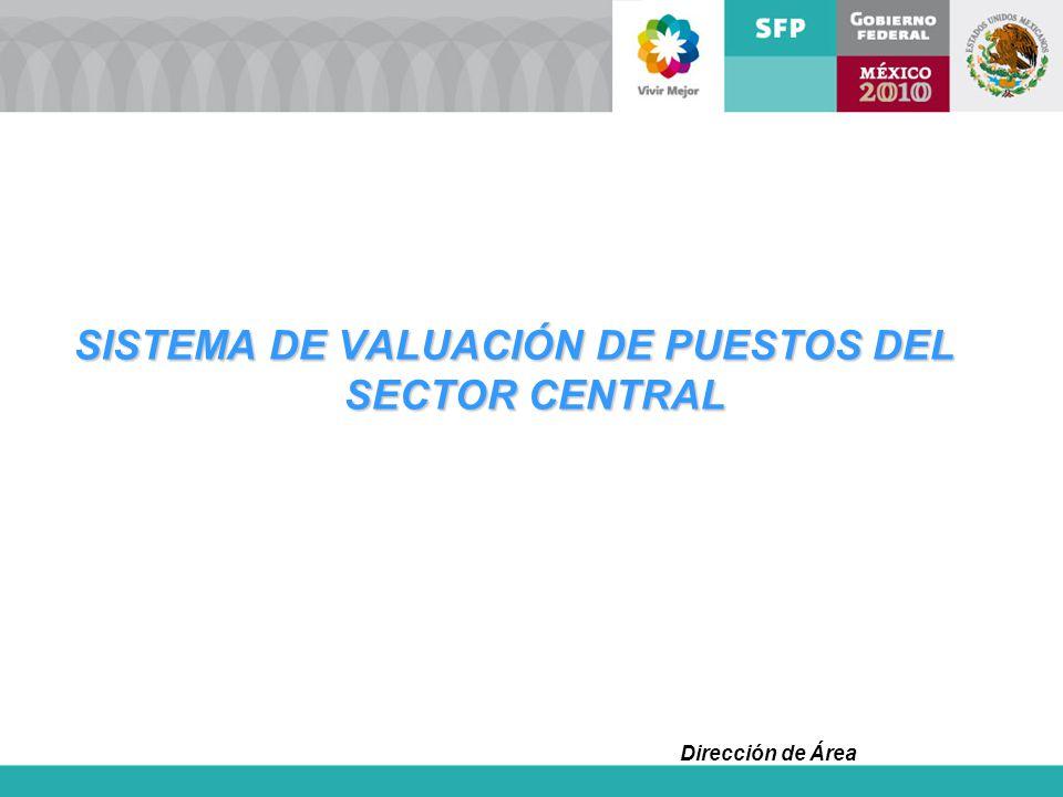 SISTEMA DE VALUACIÓN DE PUESTOS DEL SECTOR CENTRAL