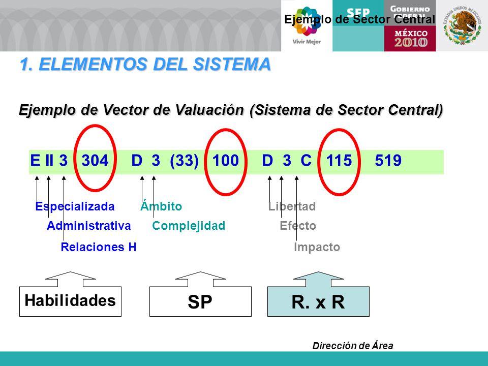 Ejemplo de Vector de Valuación (Sistema de Sector Central)