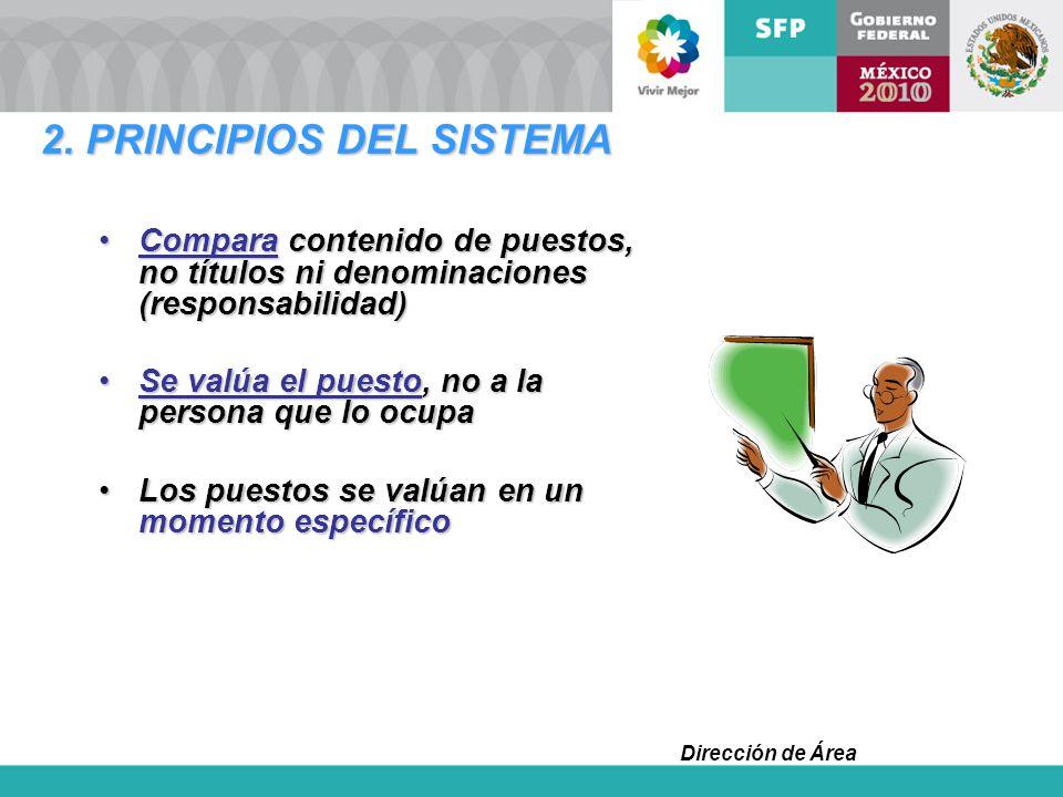 2. PRINCIPIOS DEL SISTEMA