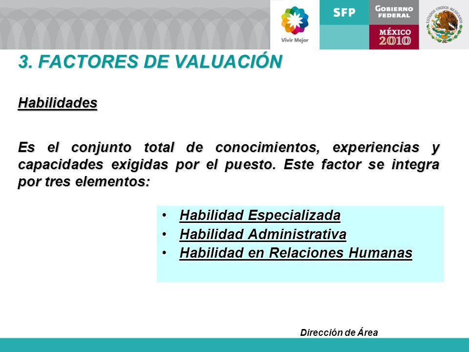 3. FACTORES DE VALUACIÓN Habilidades